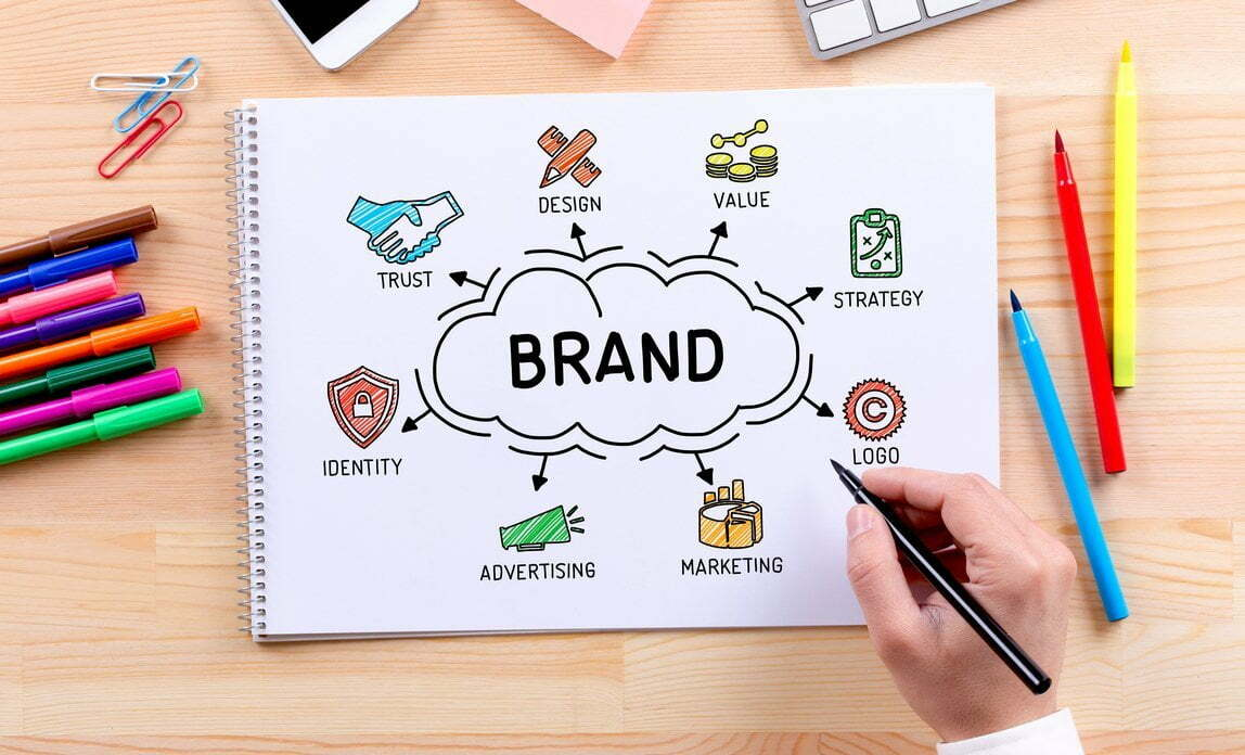 Boos your Brand